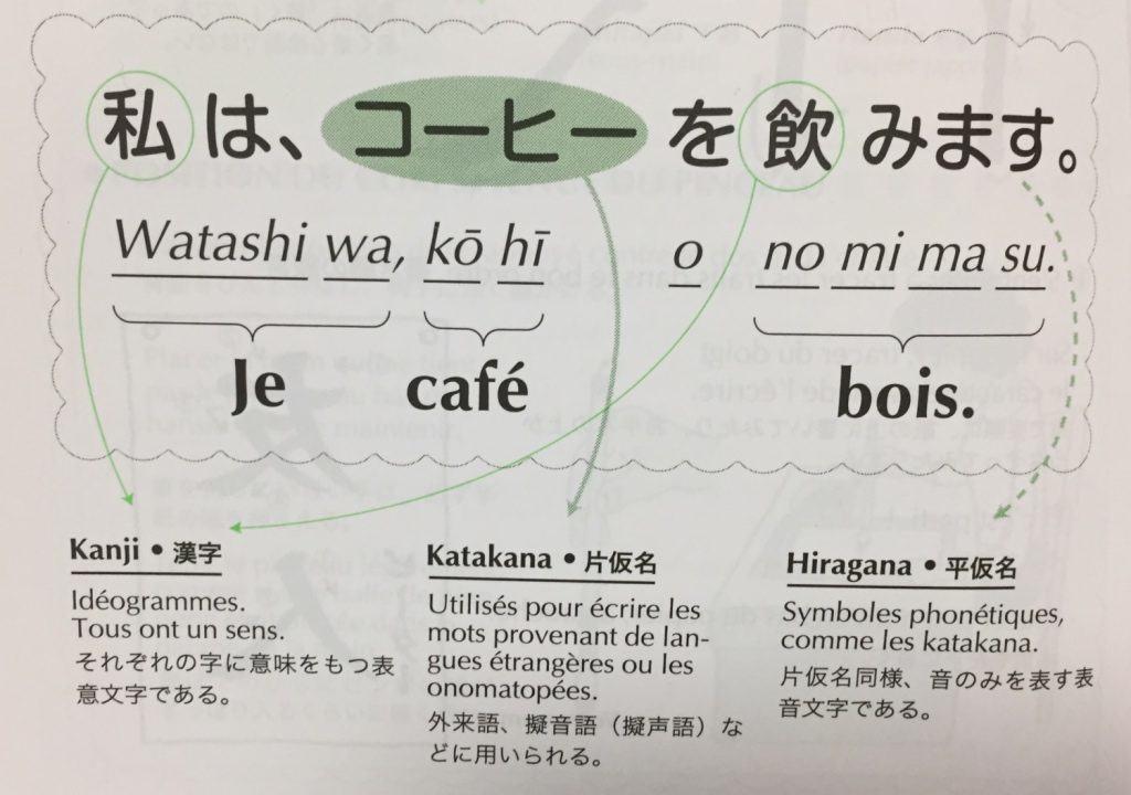 phrase-japonaise