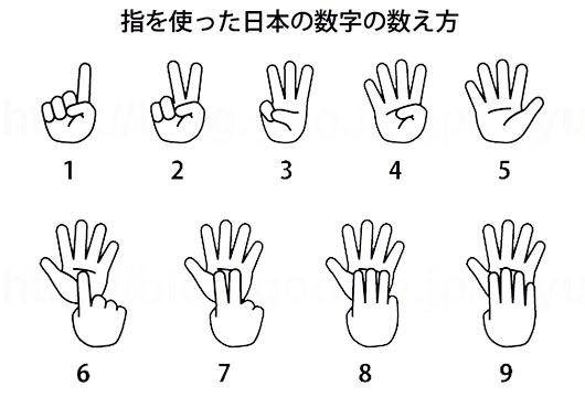 Compter sur ses doigts au Japon