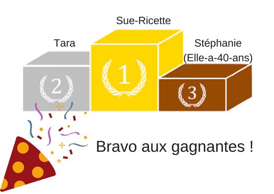 Gagnants-bibliblog-2ans